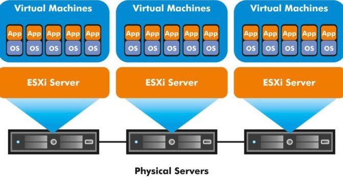 Modificare le regole del firewall in ESXi